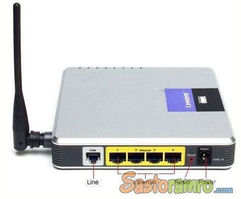 Adsl Router Wireless